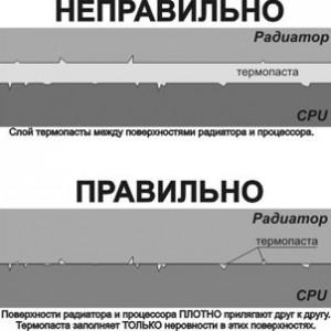 ot-chego-greetsya-protsessor_3.jpg